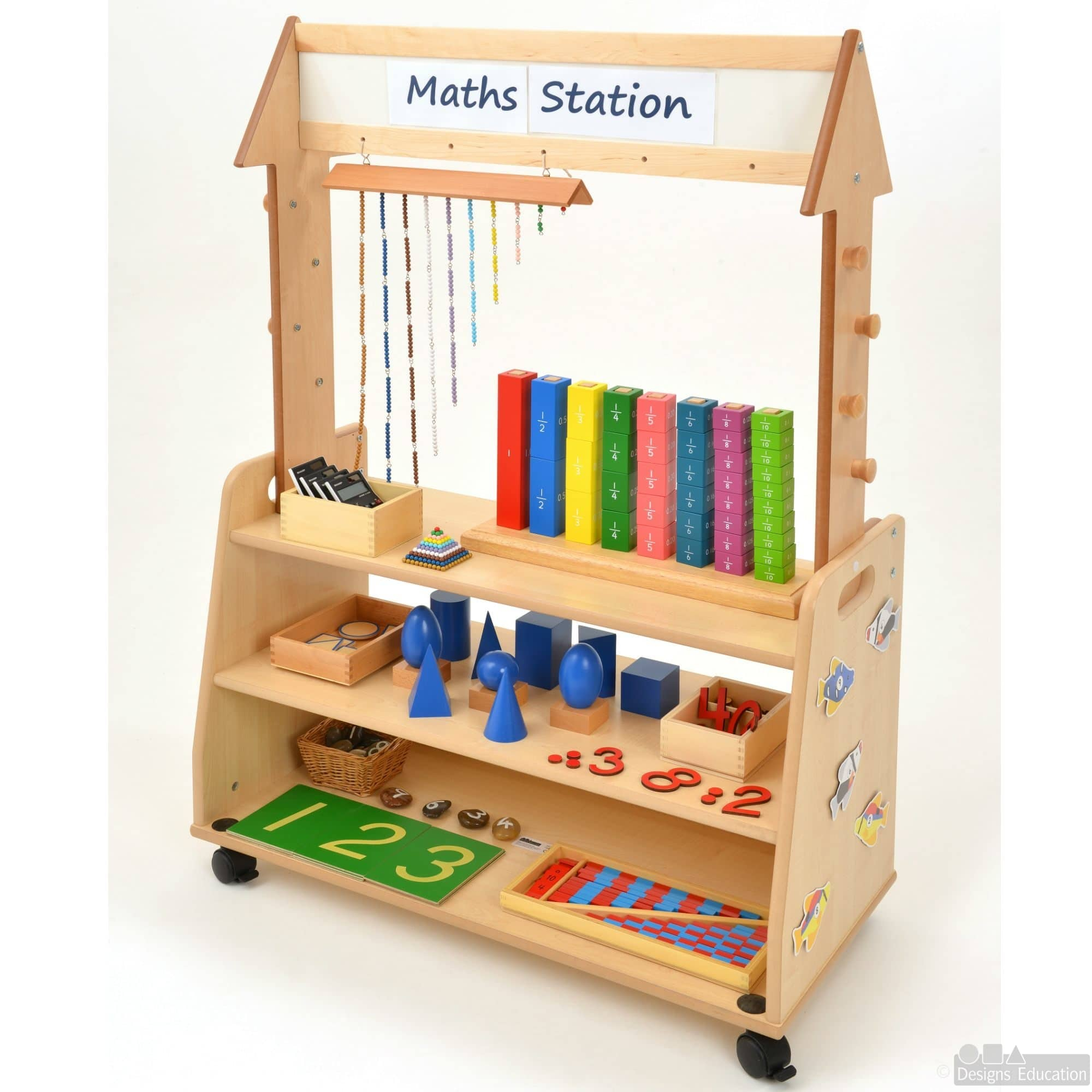 Curriculum Station Designs For Education