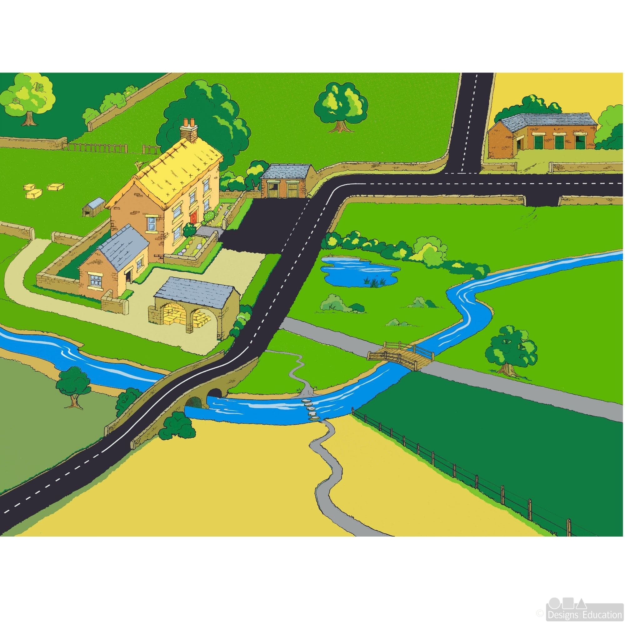 Early Years Farm Play Mat - Designs For Education